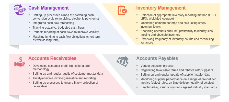 Capital Management - PKC Advisory